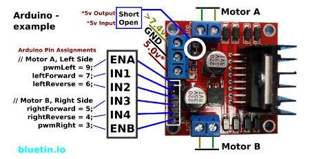 l298n dual h bridge pin connection guide