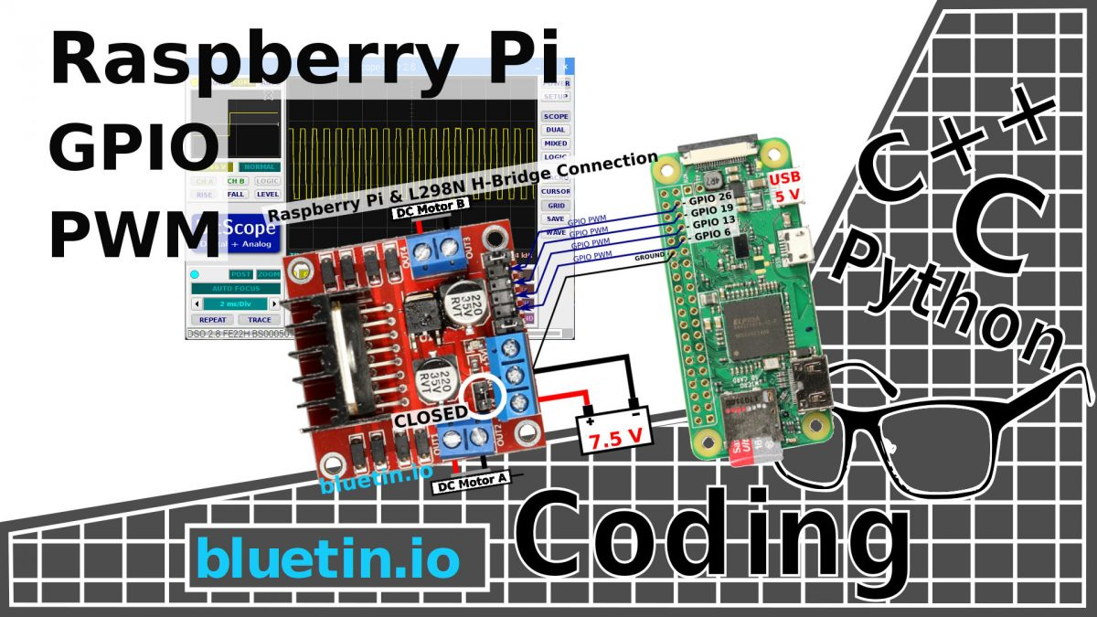 GPIO PWM for Raspberry Pi H-Bridge DC Motor Control