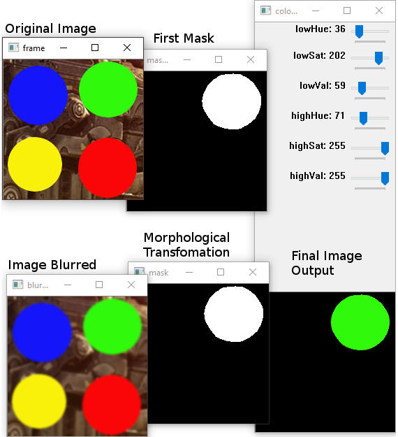 OpenCV Color Detection and filtering with python