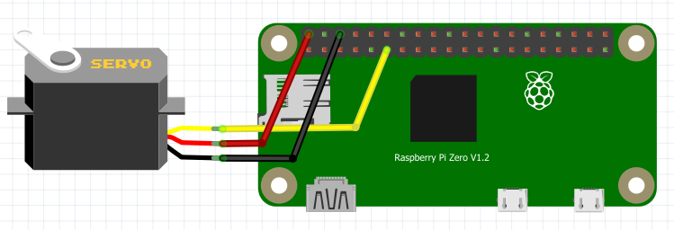 Servo Motor Connected to the Raspberry Pi