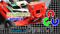 Pi Camera Video Capture with OpenCV and Python Multithreading